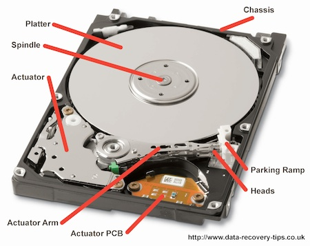 Parts inside a hard drive